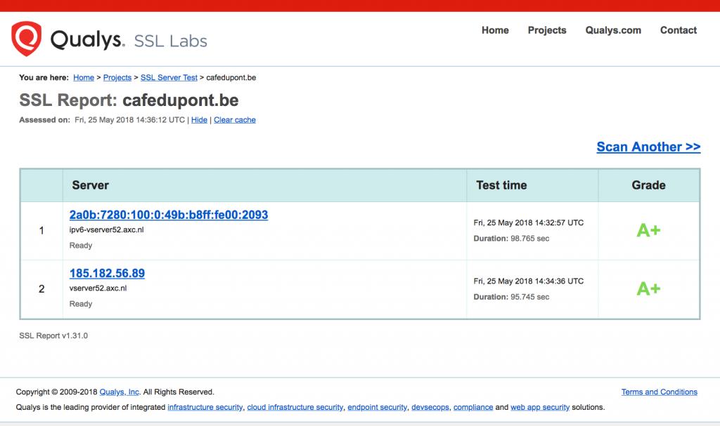 Les résultats de Screendump SSL Labs sur le site français de Cafe du Pont.